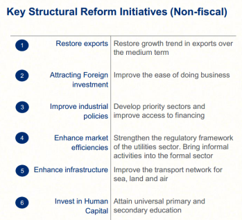 GoB's Non-fiscal Structural Reforms